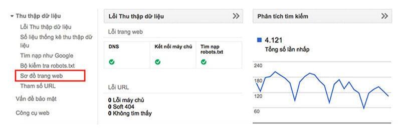 Google Webmaster Toolsđể cập nhật sitemap của website